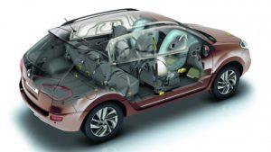 Безопасность в Renault