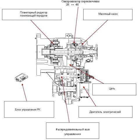Схема РК