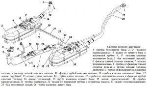 Схема топливных баков УАЗ Патриот до 2016 года