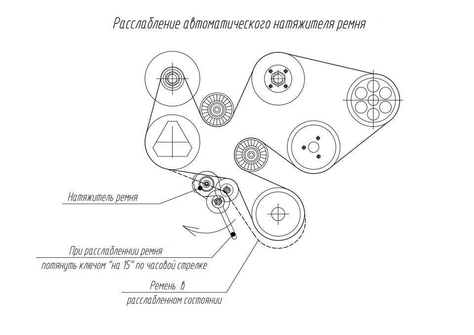 Схема ремня