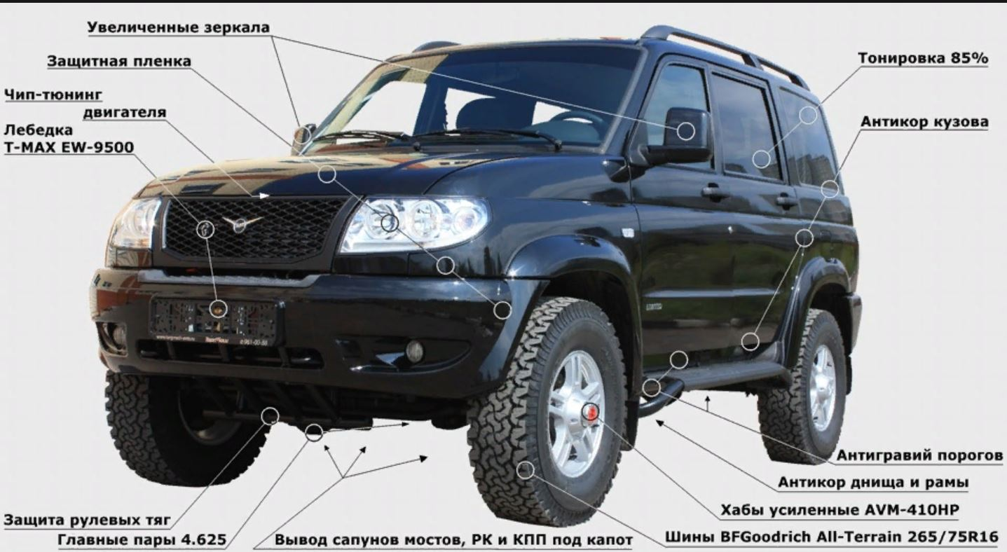 УАЗ Патриот 2012 года версии Limited