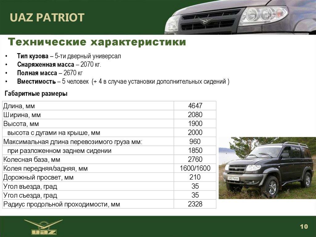 Характеристики автомобиля