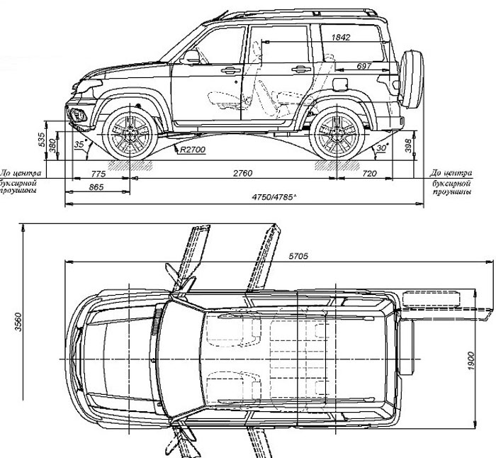 Размеры авто
